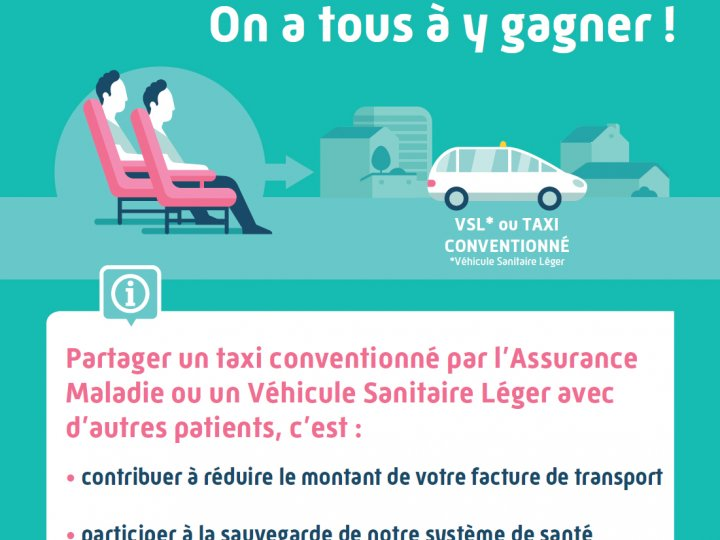 Plaquette Transport Patients Ameli